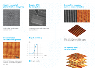 Failure Analysis of Integrated Circuits by SPM/FIB/SEM - Delayering